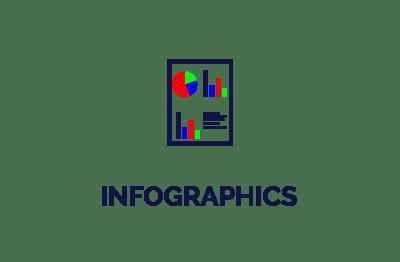 Protera Infographics