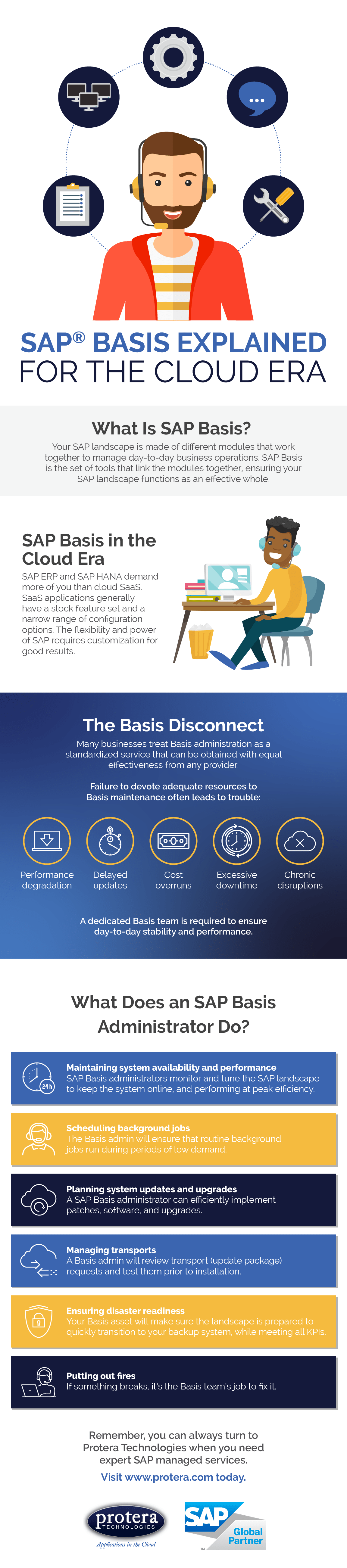 SAP Basis Explained for the Cloud Era Infographic