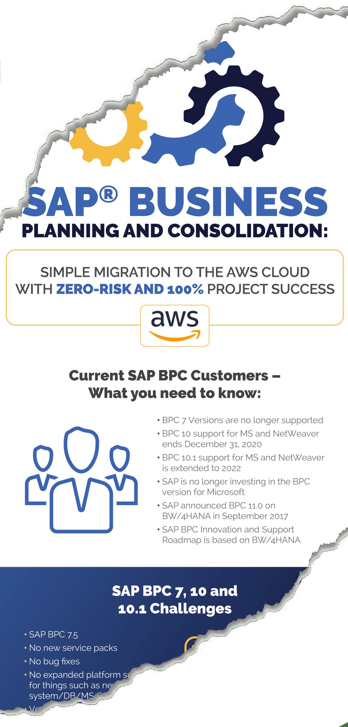 SAP BPC Simple Migration