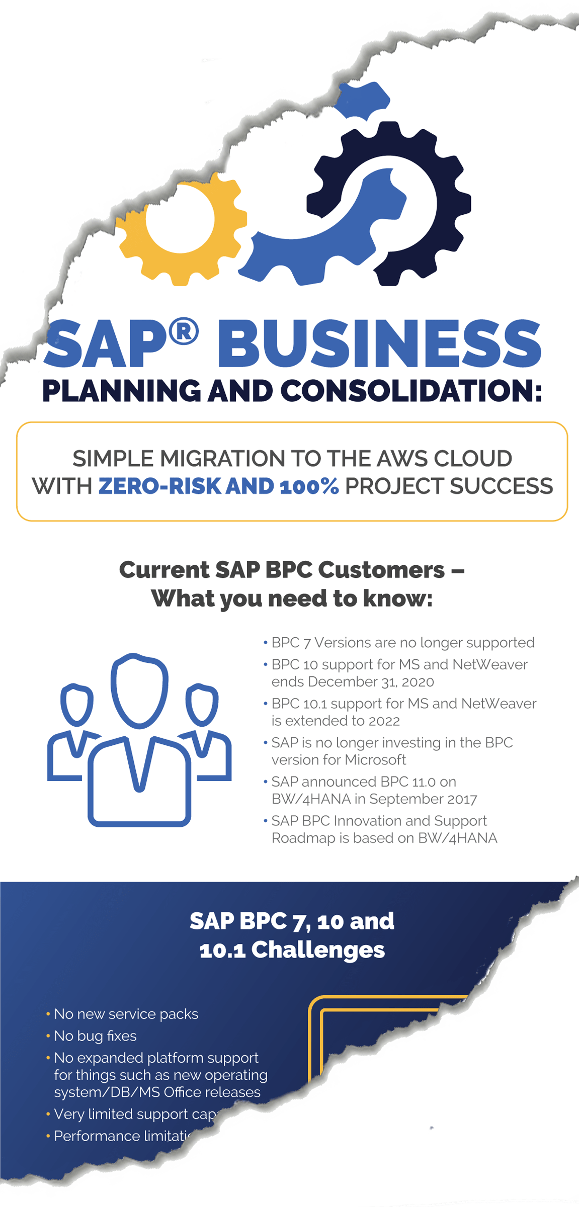 SAP BPC - Business, Planning and Consolidation - Simple Migration to the AWS Cloud