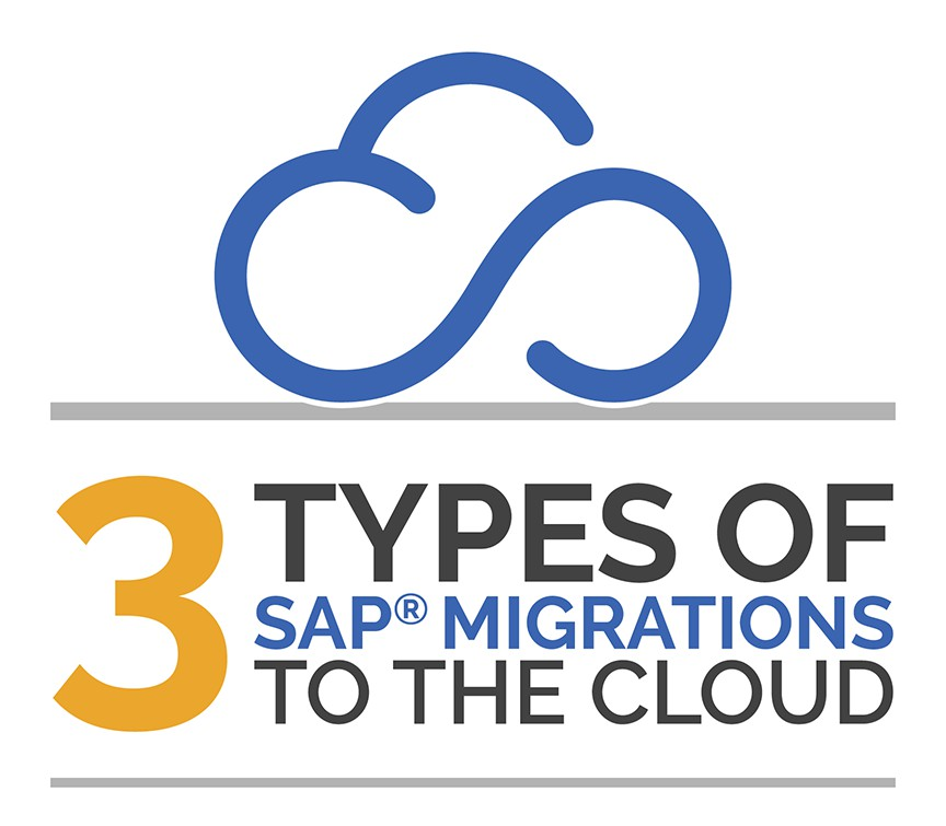 3 types of SAP migrations to the cloud banner